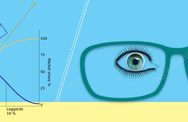 marketing-myopia