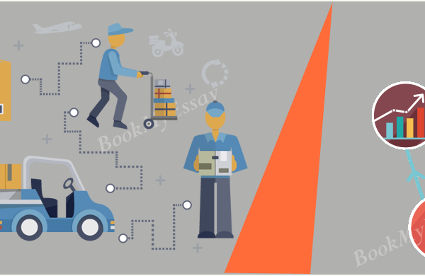 supply-chain-management-writing